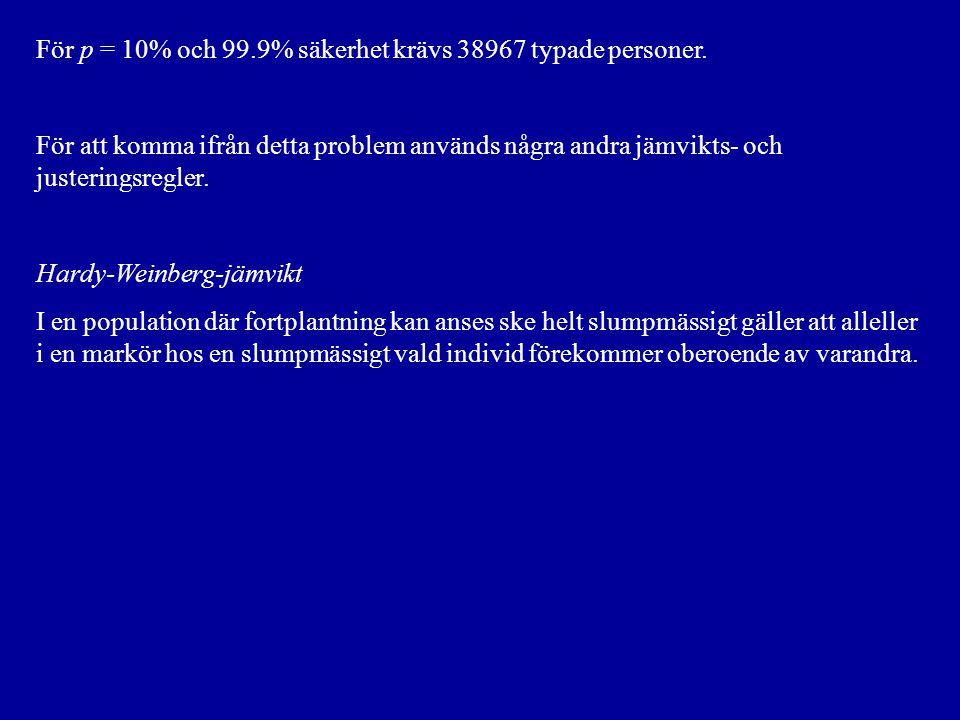 För p = 10% och 99.9% säkerhet krävs 38967 typade personer.