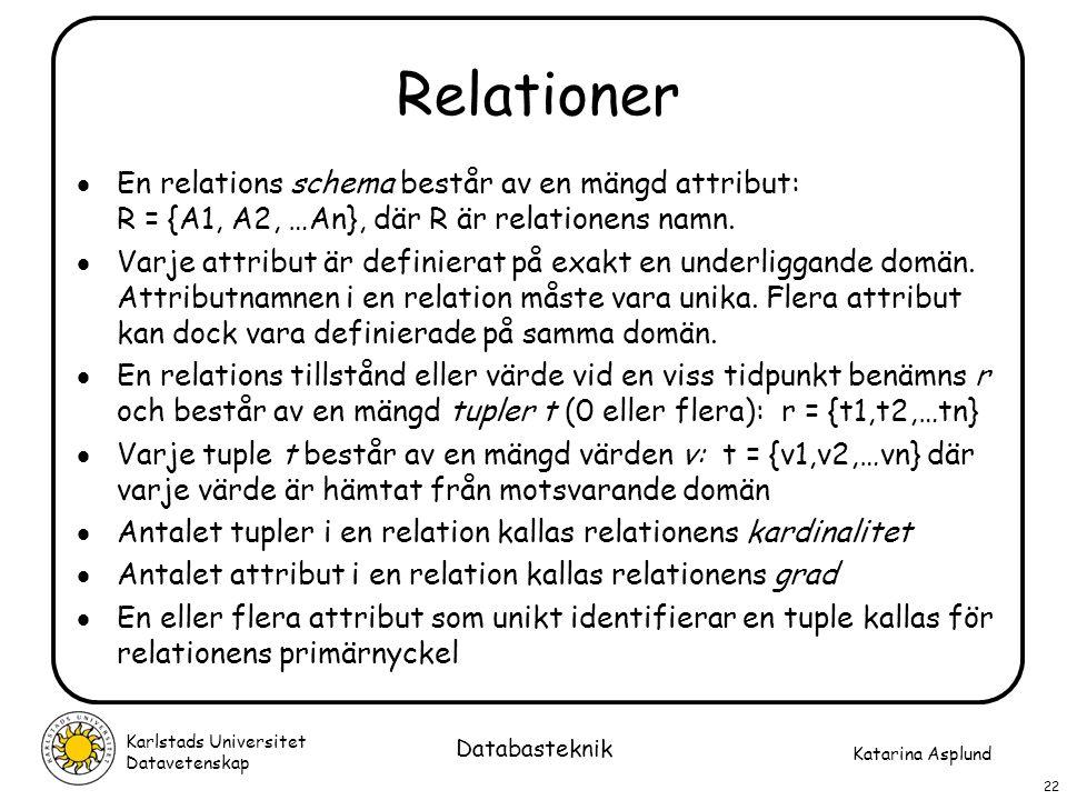 Relationer En relations schema består av en mängd attribut: R = {A1, A2, …An}, där R är relationens namn.