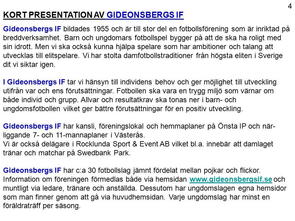 KORT PRESENTATION AV GIDEONSBERGS IF