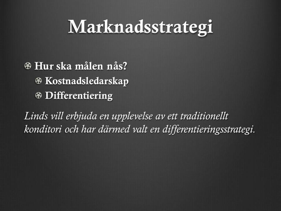 Marknadsstrategi Hur ska målen nås