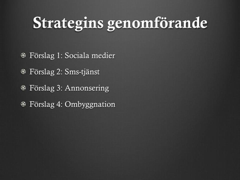 Strategins genomförande