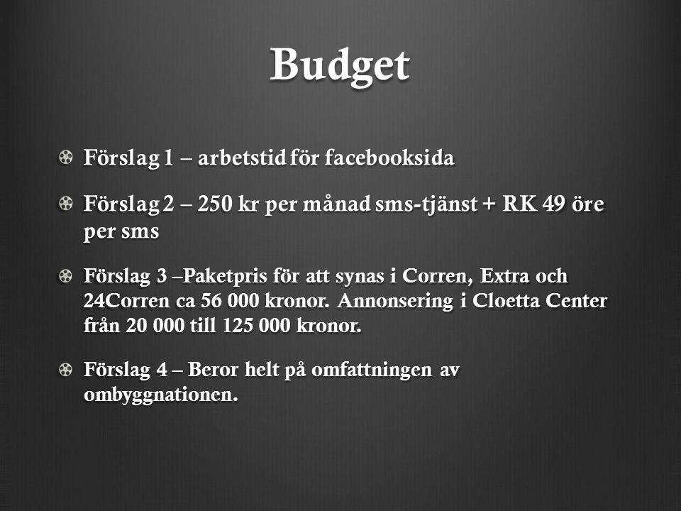 Budget Förslag 1 – arbetstid för facebooksida