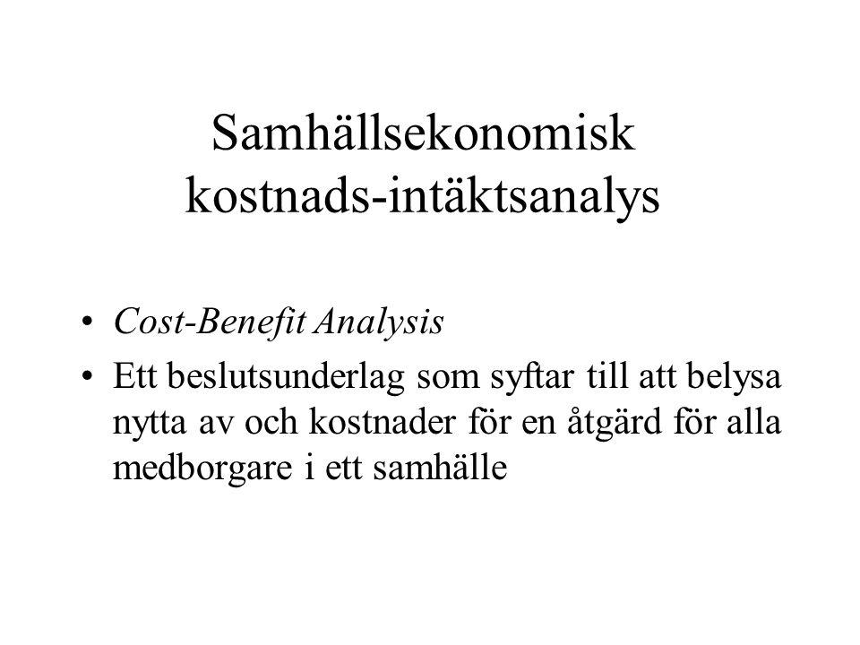 Samhällsekonomisk kostnads-intäktsanalys