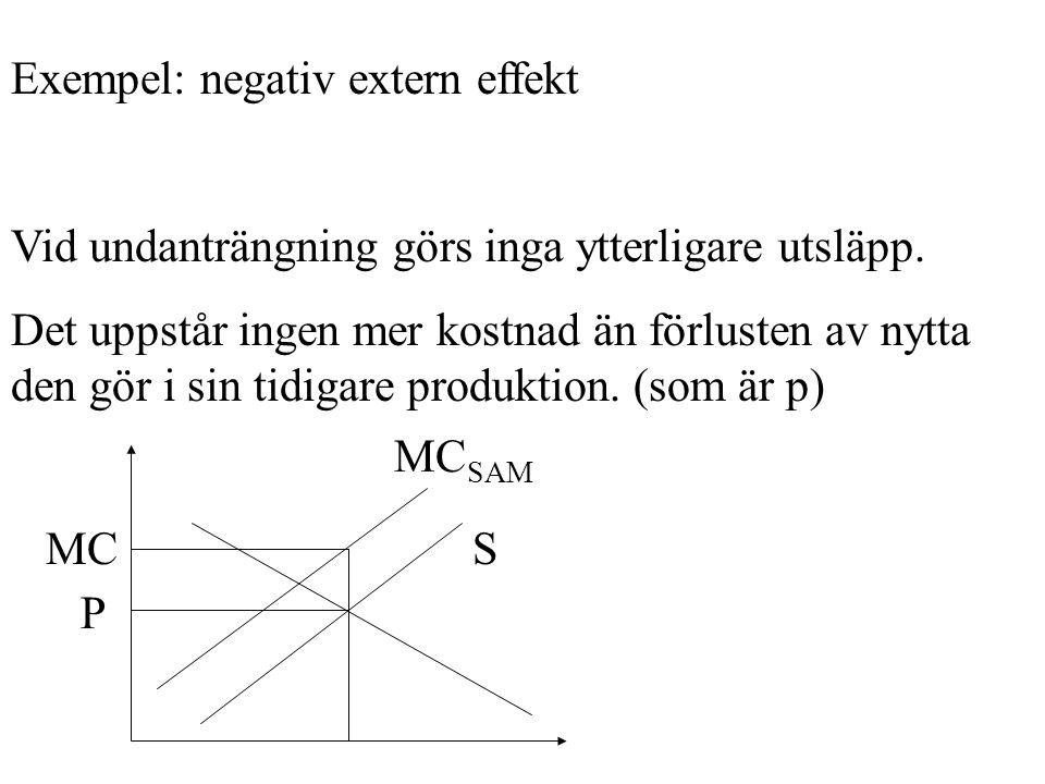 Exempel: negativ extern effekt