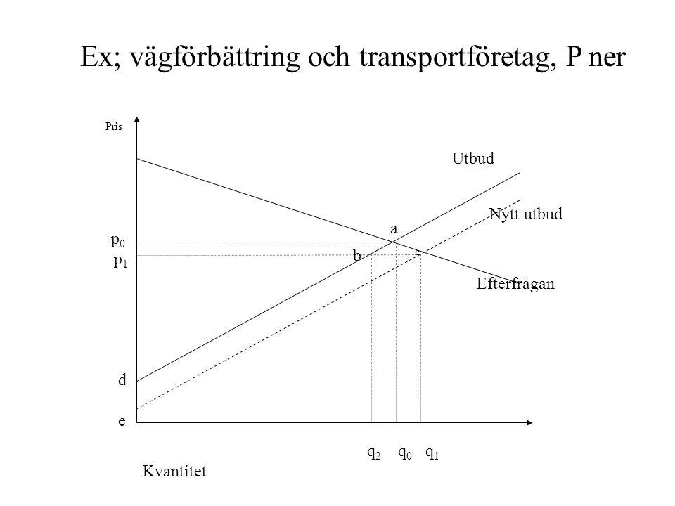Ex; vägförbättring och transportföretag, P ner