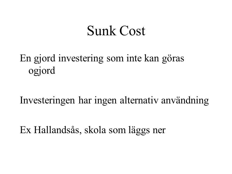 Sunk Cost En gjord investering som inte kan göras ogjord