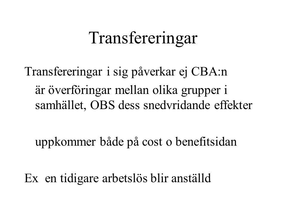 Transfereringar Transfereringar i sig påverkar ej CBA:n