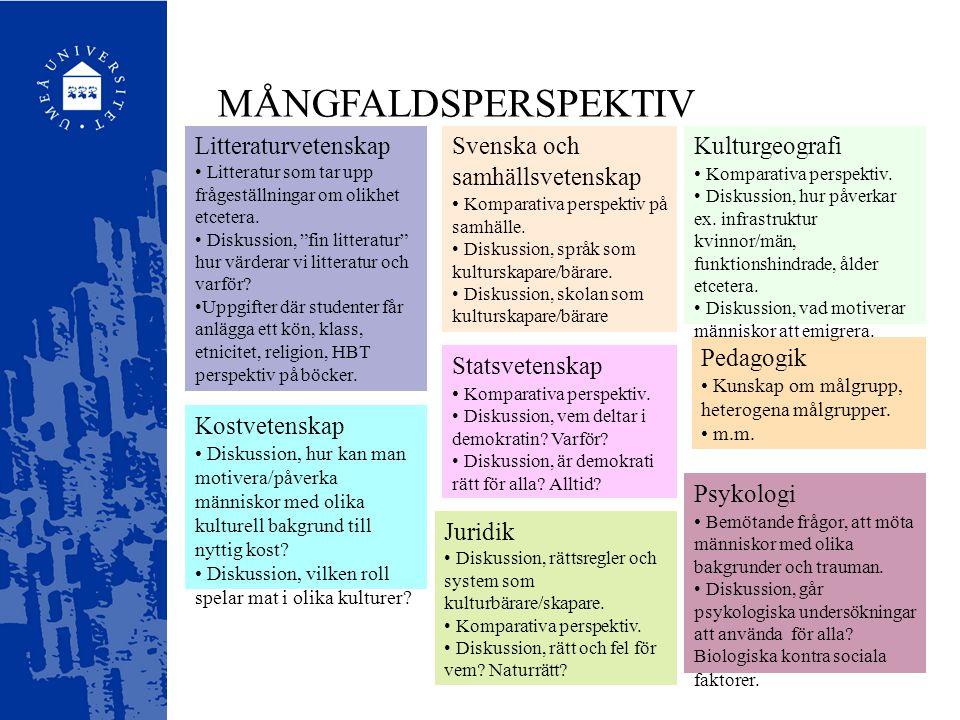 MÅNGFALDSPERSPEKTIV Litteraturvetenskap Svenska och samhällsvetenskap