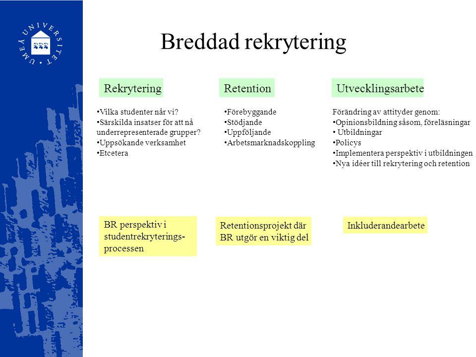 Breddad rekrytering Rekrytering Retention Utvecklingsarbete