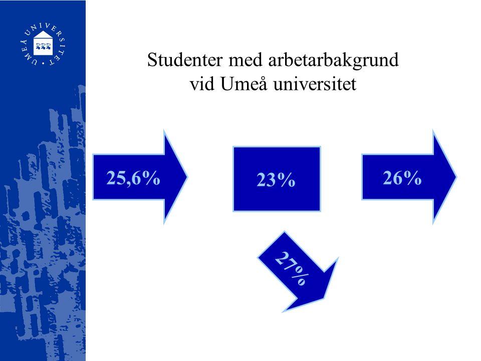Studenter med arbetarbakgrund
