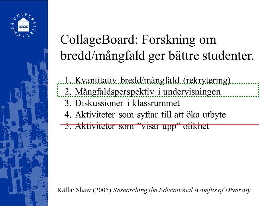 CollageBoard: Forskning om bredd/mångfald ger bättre studenter.