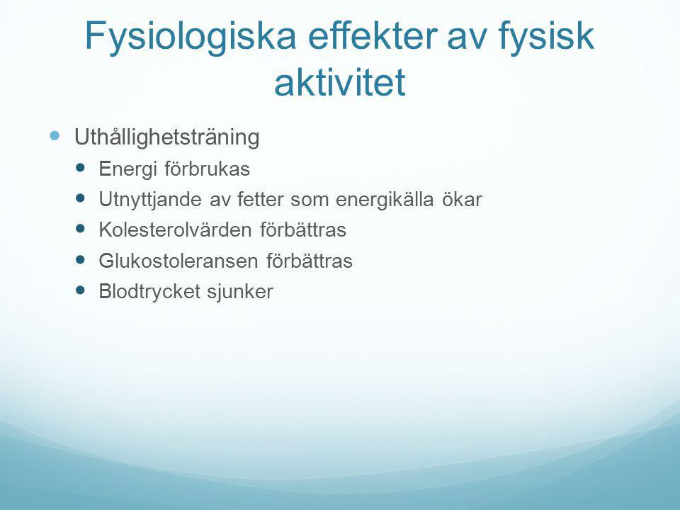 Fysiologiska effekter av fysisk aktivitet