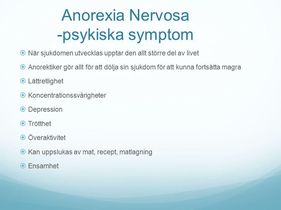Anorexia Nervosa -psykiska symptom