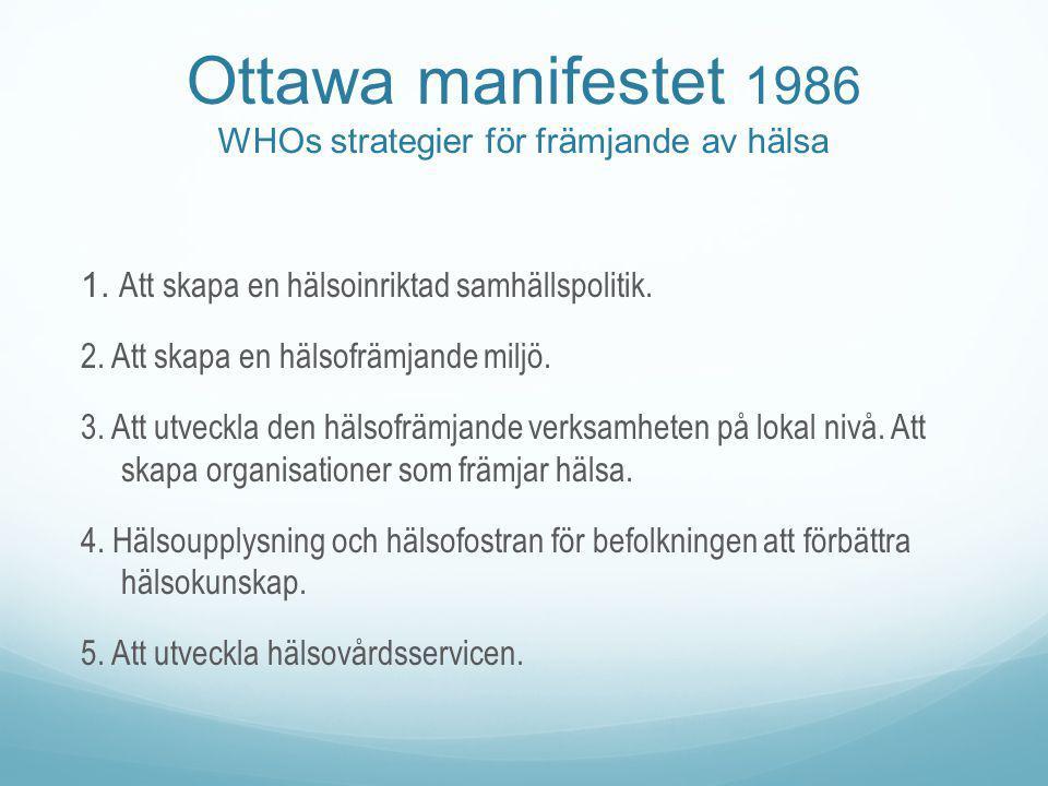 Ottawa manifestet 1986 WHOs strategier för främjande av hälsa