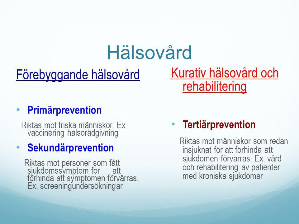Hälsovård Förebyggande hälsovård Kurativ hälsovård och rehabilitering