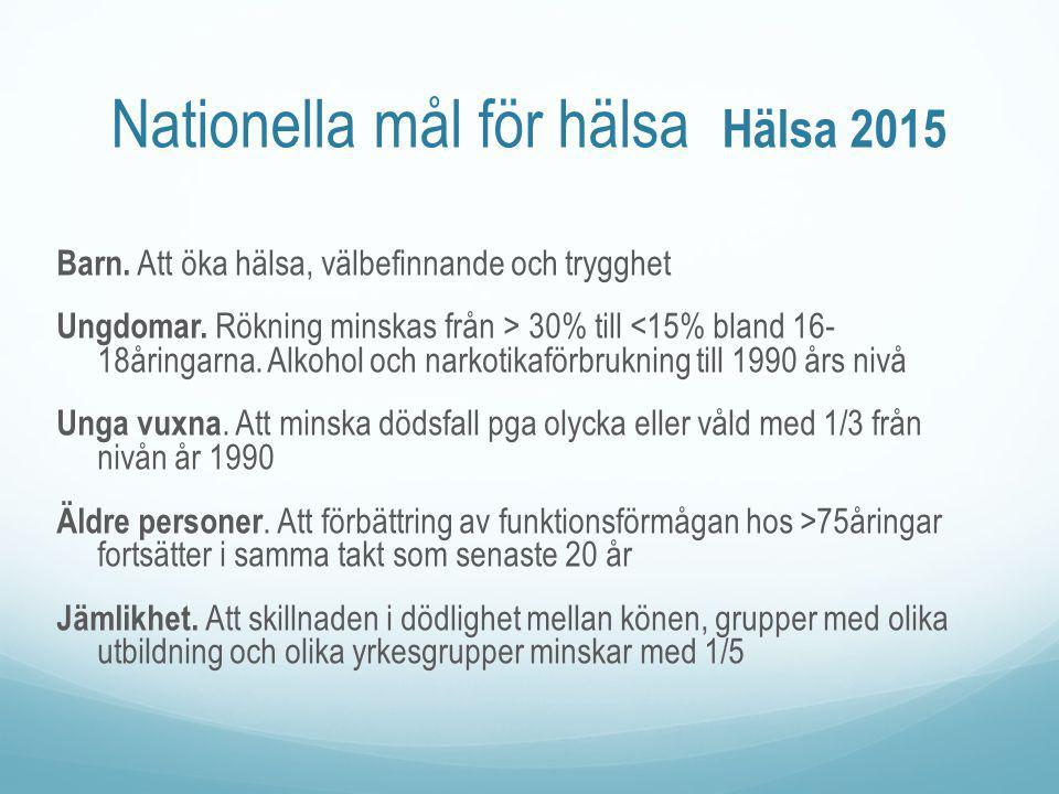 Nationella mål för hälsa Hälsa 2015