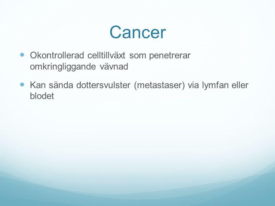 Cancer Okontrollerad celltillväxt som penetrerar omkringliggande vävnad.