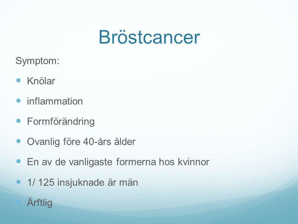 Bröstcancer Symptom: Knölar inflammation Formförändring
