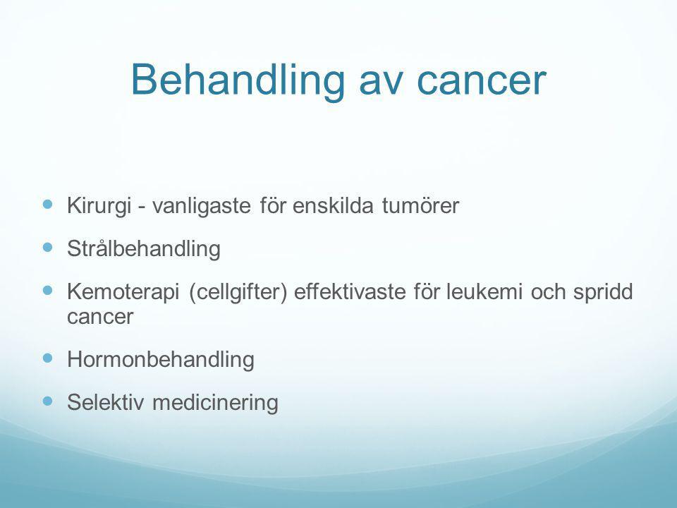 Behandling av cancer Kirurgi - vanligaste för enskilda tumörer