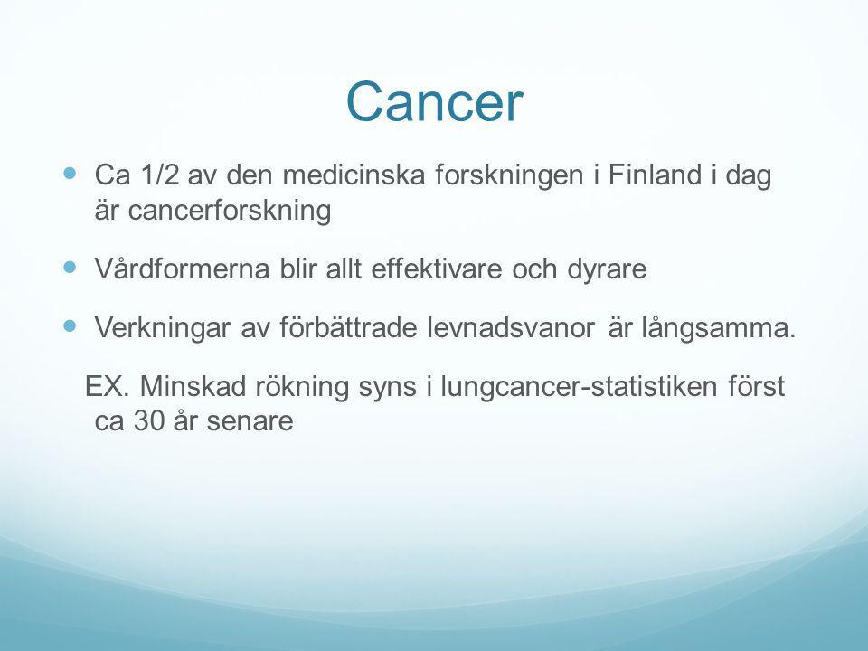 Cancer Ca 1/2 av den medicinska forskningen i Finland i dag är cancerforskning. Vårdformerna blir allt effektivare och dyrare.