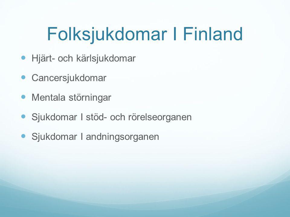 Folksjukdomar I Finland