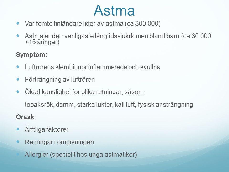 Astma Var femte finländare lider av astma (ca 300 000)