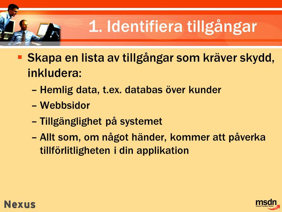 1. Identifiera tillgångar