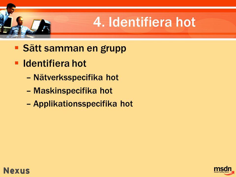 4. Identifiera hot Sätt samman en grupp Identifiera hot