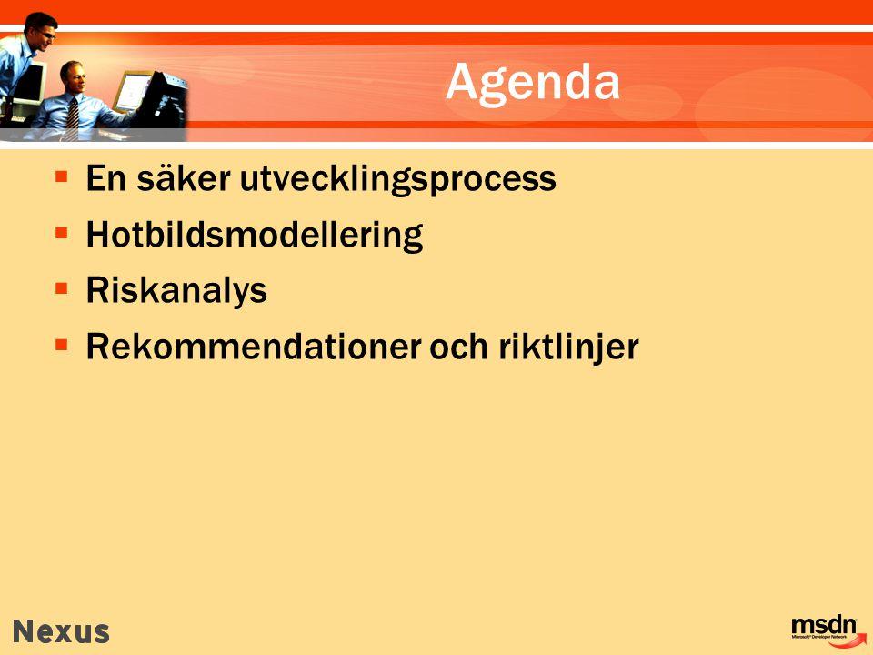 Agenda En säker utvecklingsprocess Hotbildsmodellering Riskanalys