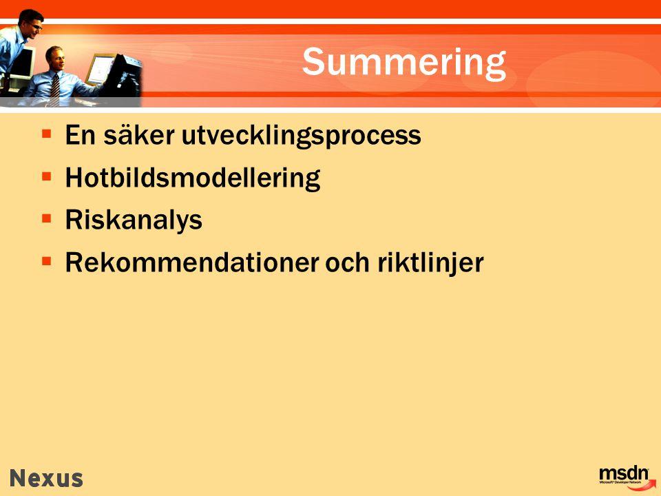 Summering En säker utvecklingsprocess Hotbildsmodellering Riskanalys