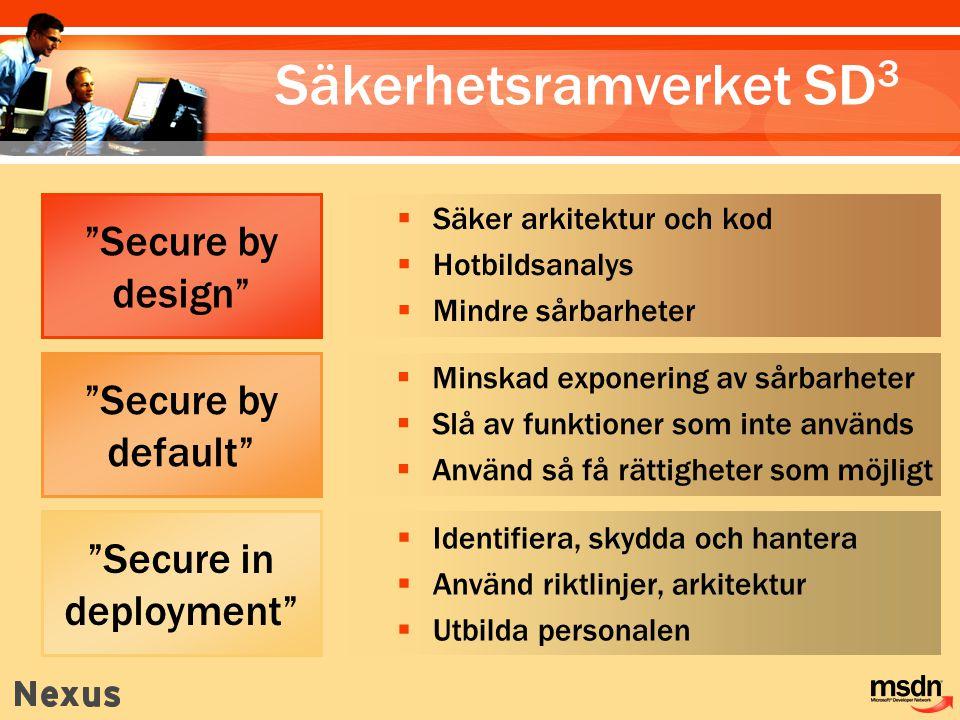 Säkerhetsramverket SD3