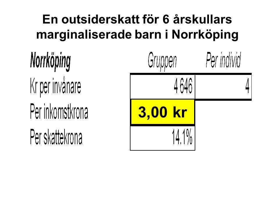 En outsiderskatt för 6 årskullars marginaliserade barn i Norrköping