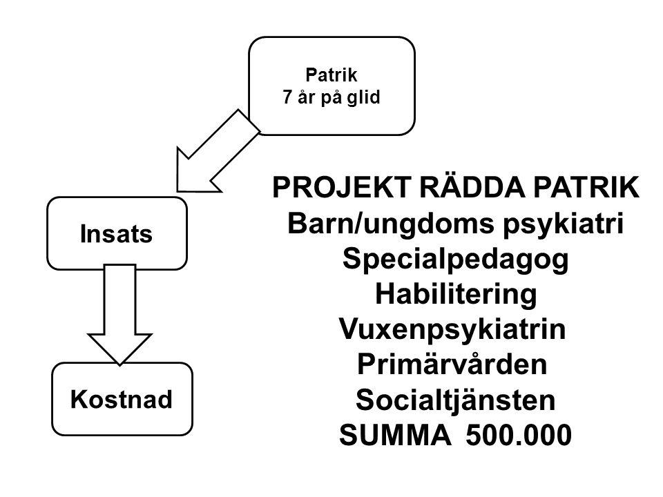 Barn/ungdoms psykiatri