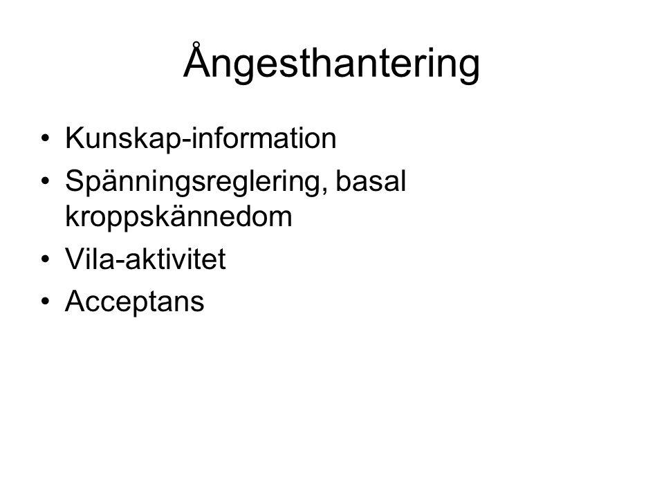 Ångesthantering Kunskap-information