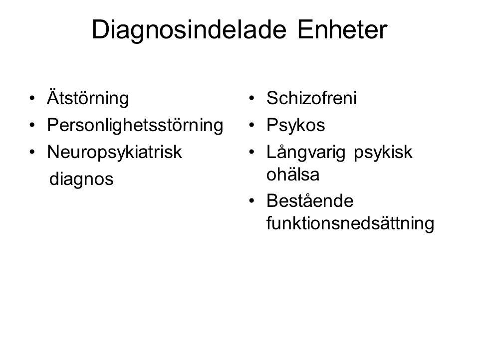 Diagnosindelade Enheter