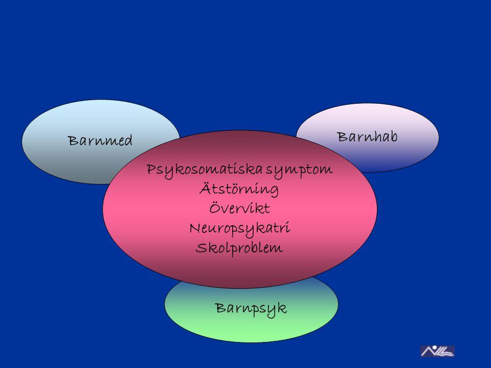 Psykosomatiska symptom