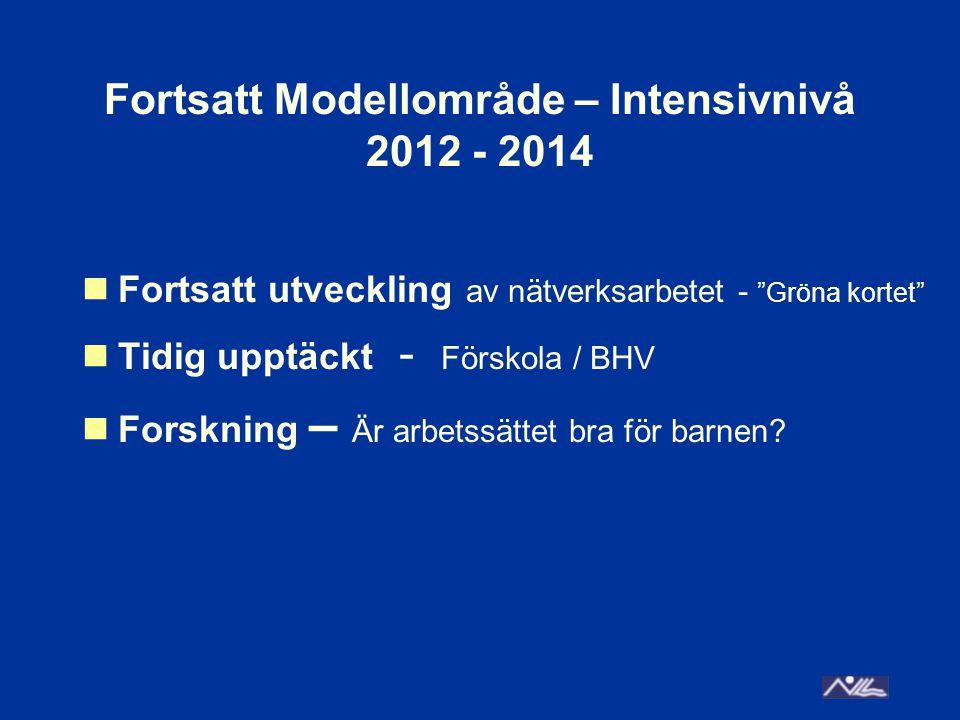 Fortsatt Modellområde – Intensivnivå 2012 - 2014