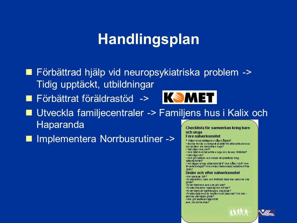 Handlingsplan Förbättrad hjälp vid neuropsykiatriska problem -> Tidig upptäckt, utbildningar. Förbättrat föräldrastöd ->