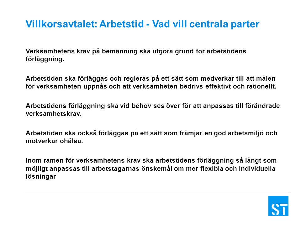 Villkorsavtalet: Arbetstid - Vad vill centrala parter