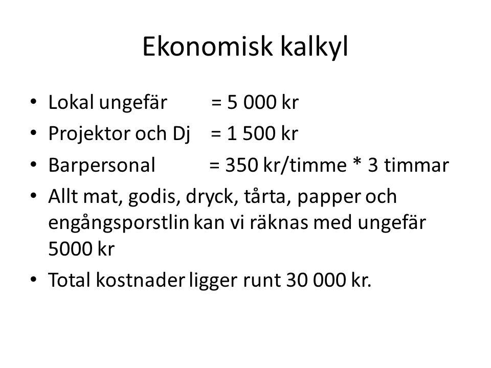 Ekonomisk kalkyl Lokal ungefär = 5 000 kr Projektor och Dj = 1 500 kr