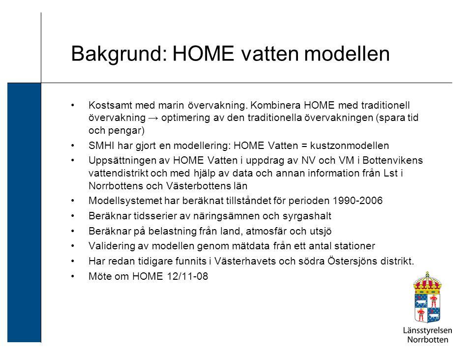 Bakgrund: HOME vatten modellen