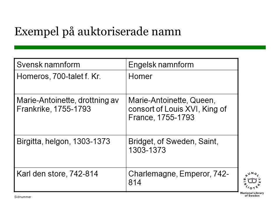 Exempel på auktoriserade namn