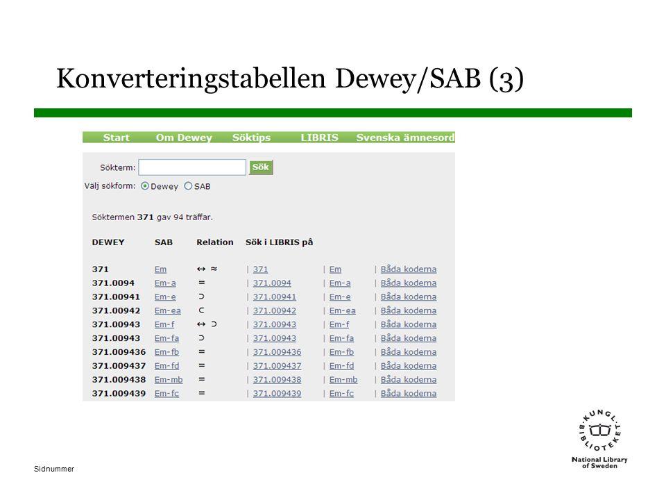 Konverteringstabellen Dewey/SAB (3)