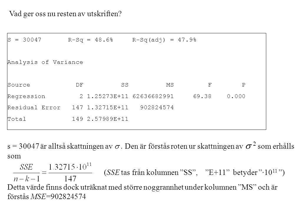 (SSE tas från kolumnen SS , E+11 betyder ·1011 )