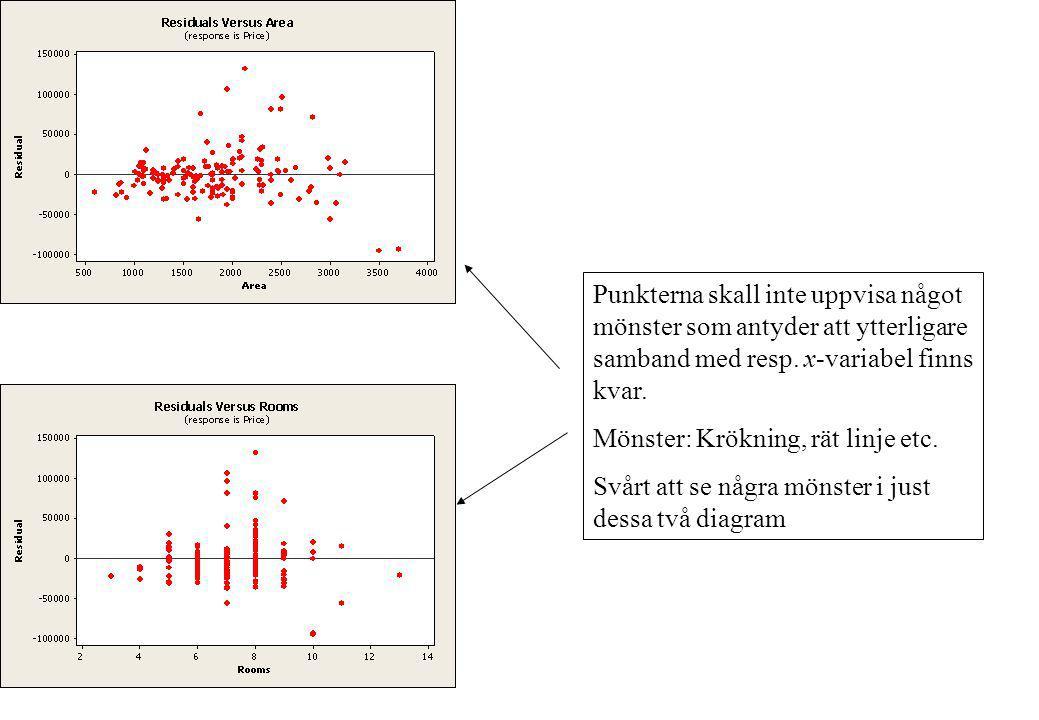 Punkterna skall inte uppvisa något mönster som antyder att ytterligare samband med resp. x-variabel finns kvar.
