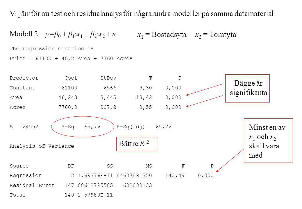 Modell 2: y=β0 + β1·x1 + β2·x2 + ε