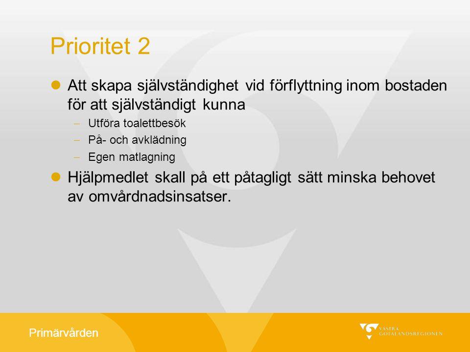 Prioritet 2 Att skapa självständighet vid förflyttning inom bostaden för att självständigt kunna. Utföra toalettbesök.