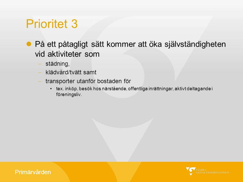Prioritet 3 På ett påtagligt sätt kommer att öka självständigheten vid aktiviteter som. städning, klädvård/tvätt samt.