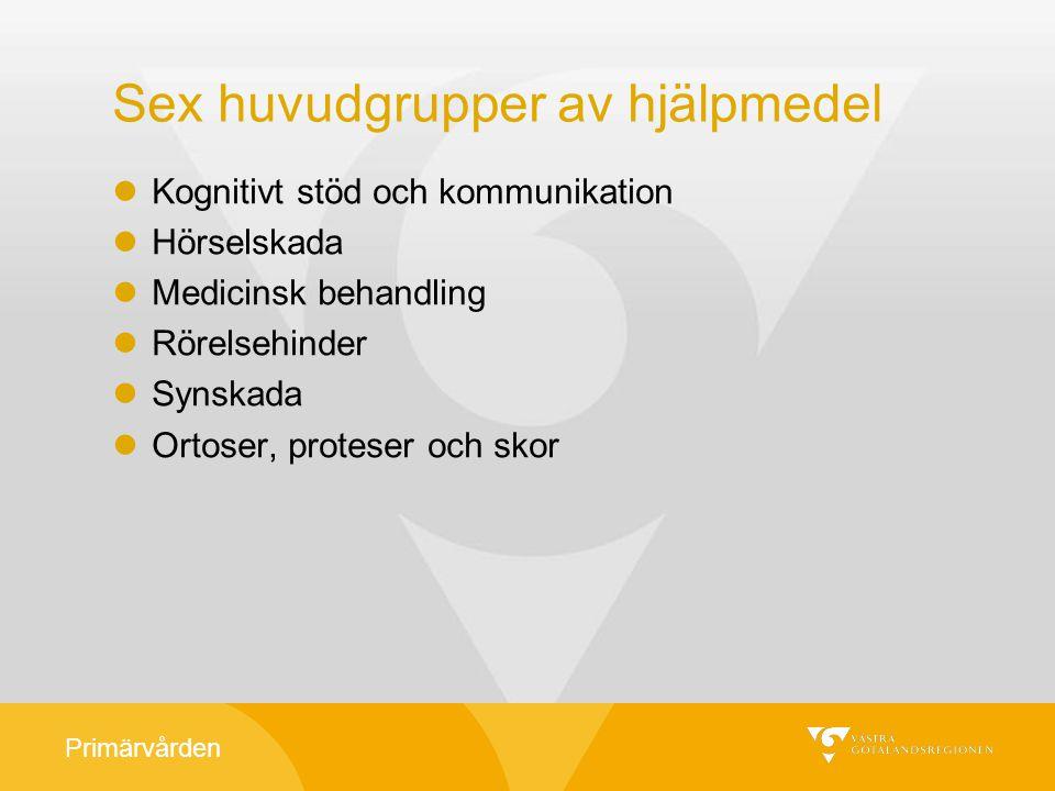 Sex huvudgrupper av hjälpmedel