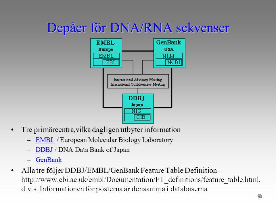 Depåer för DNA/RNA sekvenser